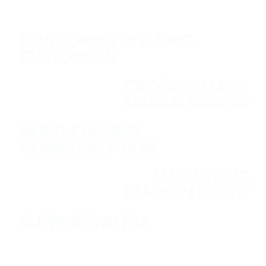 applied-concepts-sales-training-and-coaching-2021